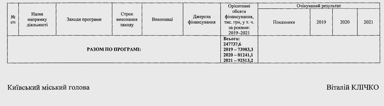 Охор Пам 2019-21 дод стор 12