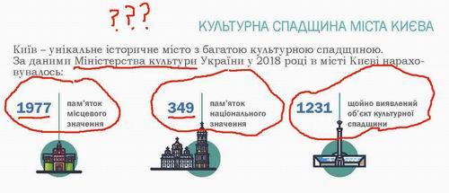 Київ річний звіт за 2018 стор 10