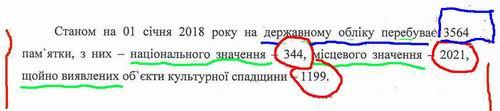 Прогр Спадщ Києва 2019-2021 (фрагм) c1